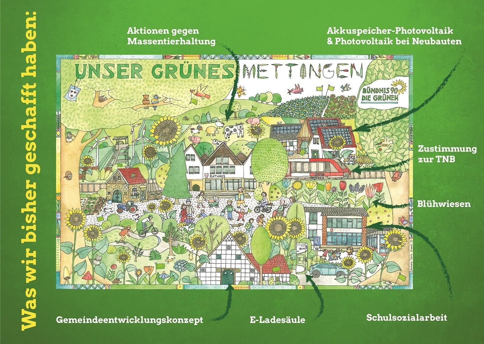 Wahlflyer Grüne Mettingen